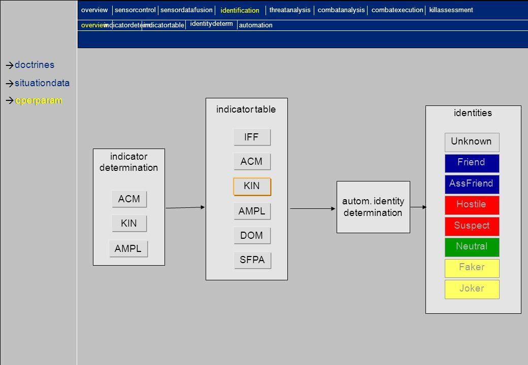 II. Screenshot 2 Web-basierte Benutzungsschnittstelle