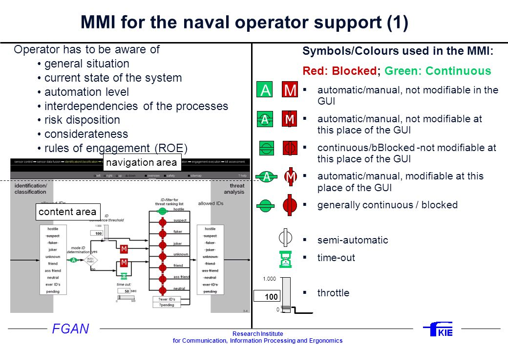 MMI for the naval operator support (1)