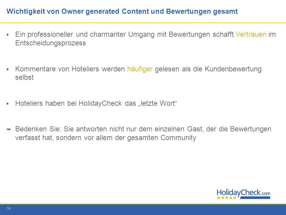 Wichtigkeit von Owner generated Content und Bewertungen gesamt