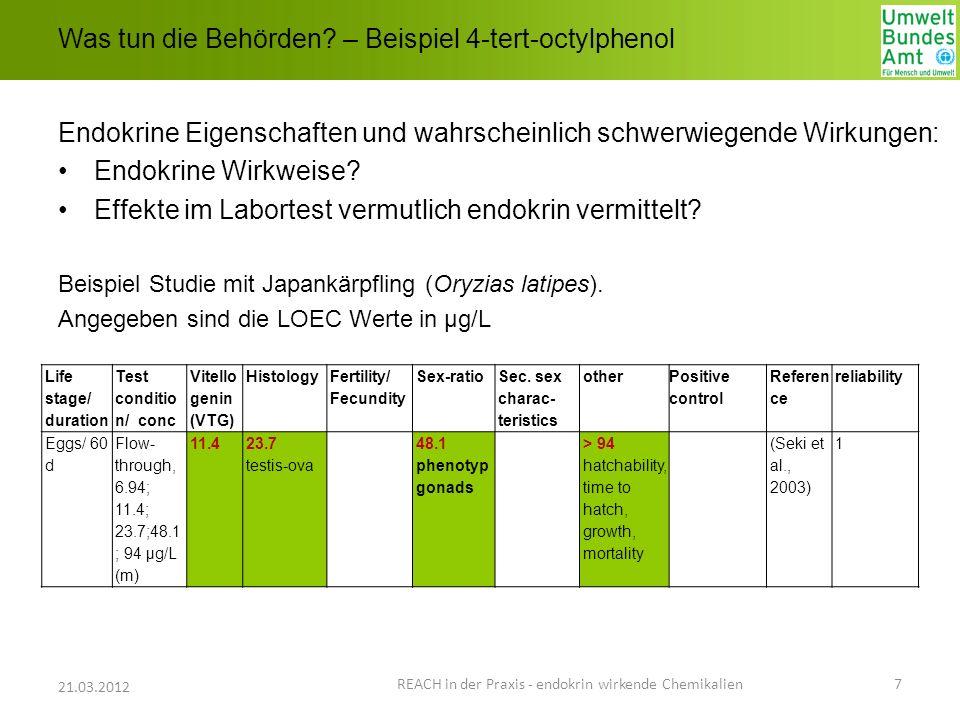 Was tun die Behörden – Beispiel 4-tert-octylphenol