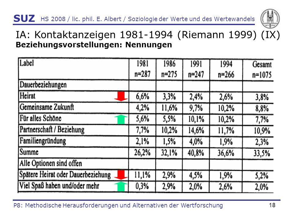 IA: Kontaktanzeigen 1981-1994 (Riemann 1999) (IX)