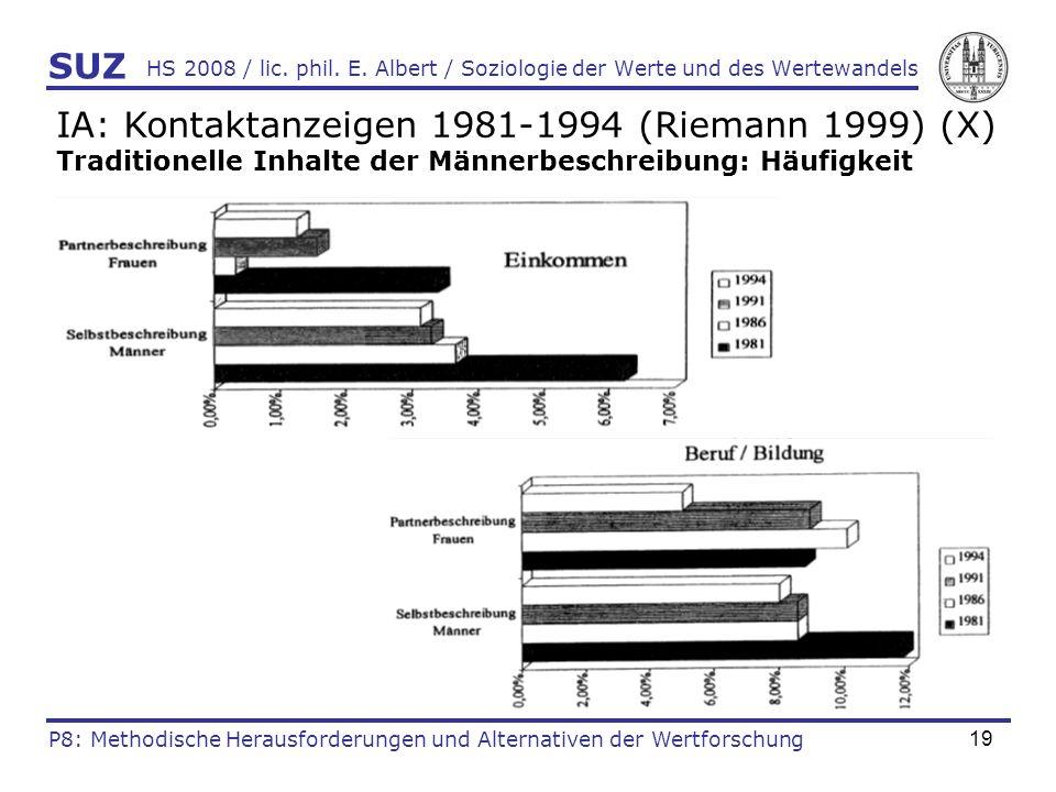 IA: Kontaktanzeigen 1981-1994 (Riemann 1999) (X)