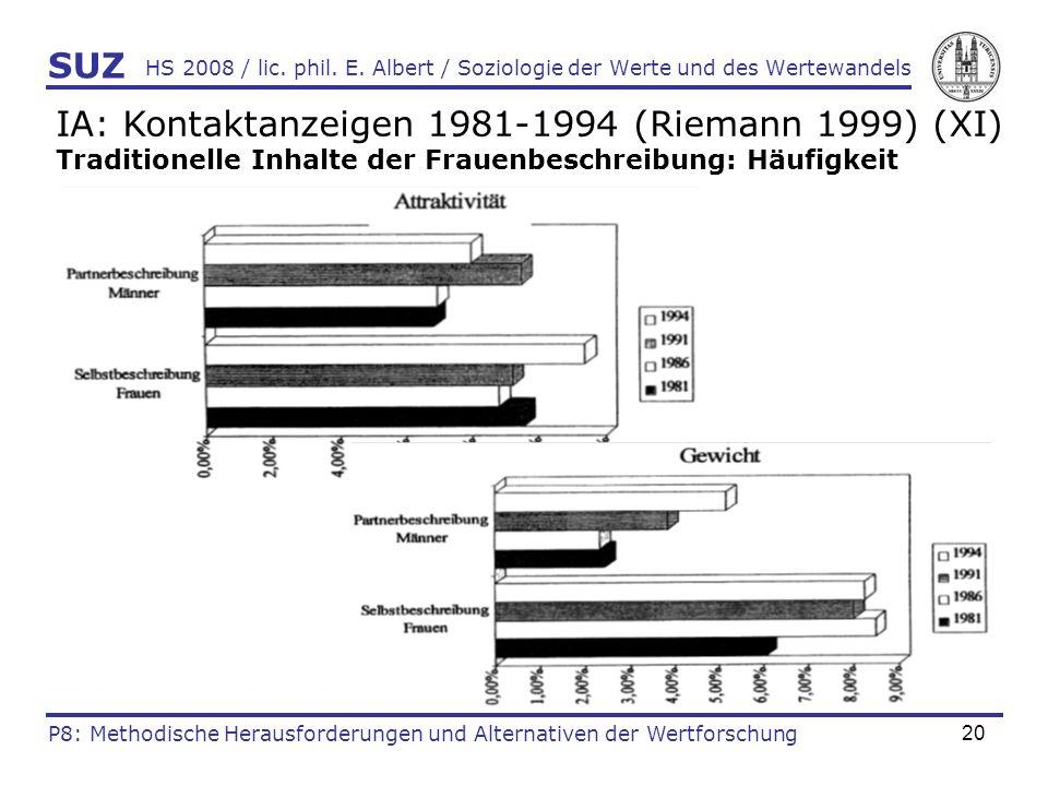 IA: Kontaktanzeigen 1981-1994 (Riemann 1999) (XI)