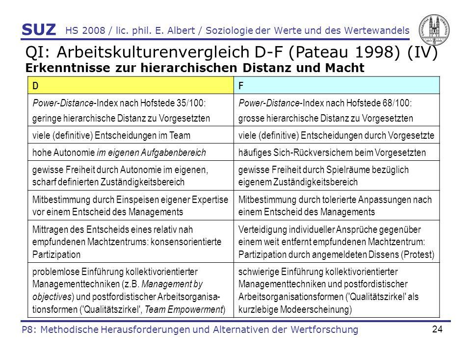 QI: Arbeitskulturenvergleich D-F (Pateau 1998) (IV)