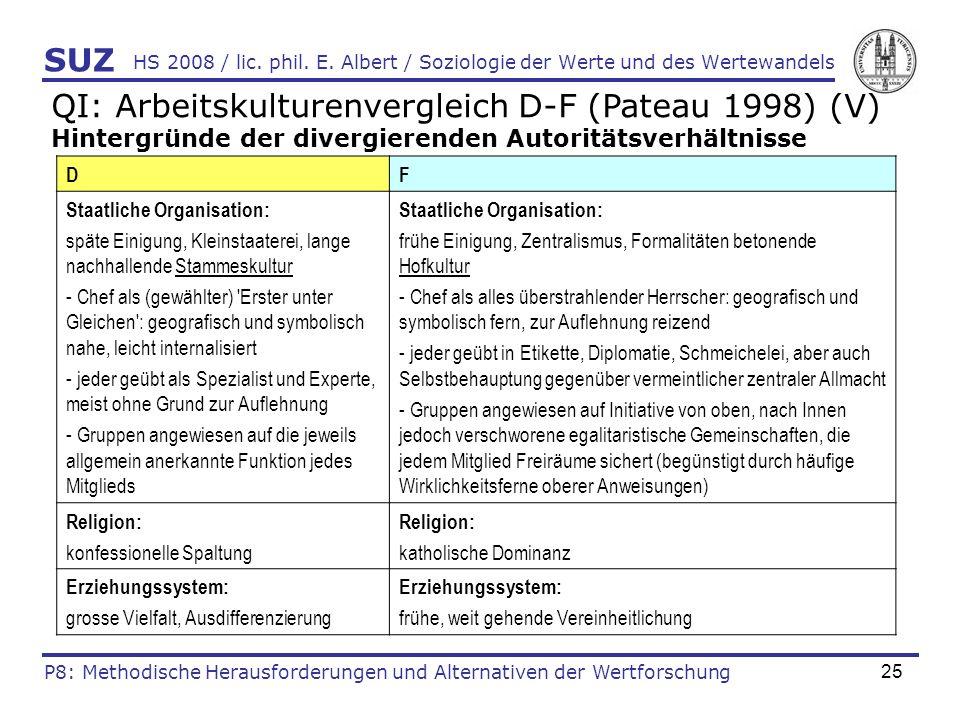 QI: Arbeitskulturenvergleich D-F (Pateau 1998) (V)