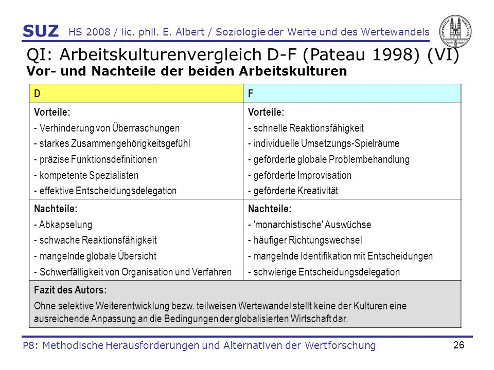 QI: Arbeitskulturenvergleich D-F (Pateau 1998) (VI)