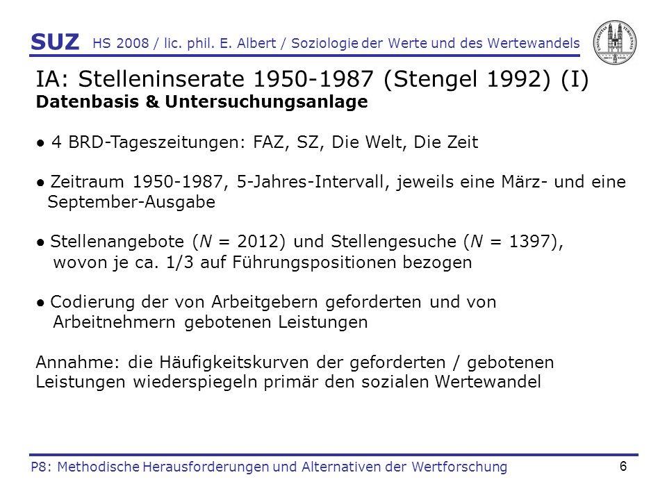 IA: Stelleninserate 1950-1987 (Stengel 1992) (I)