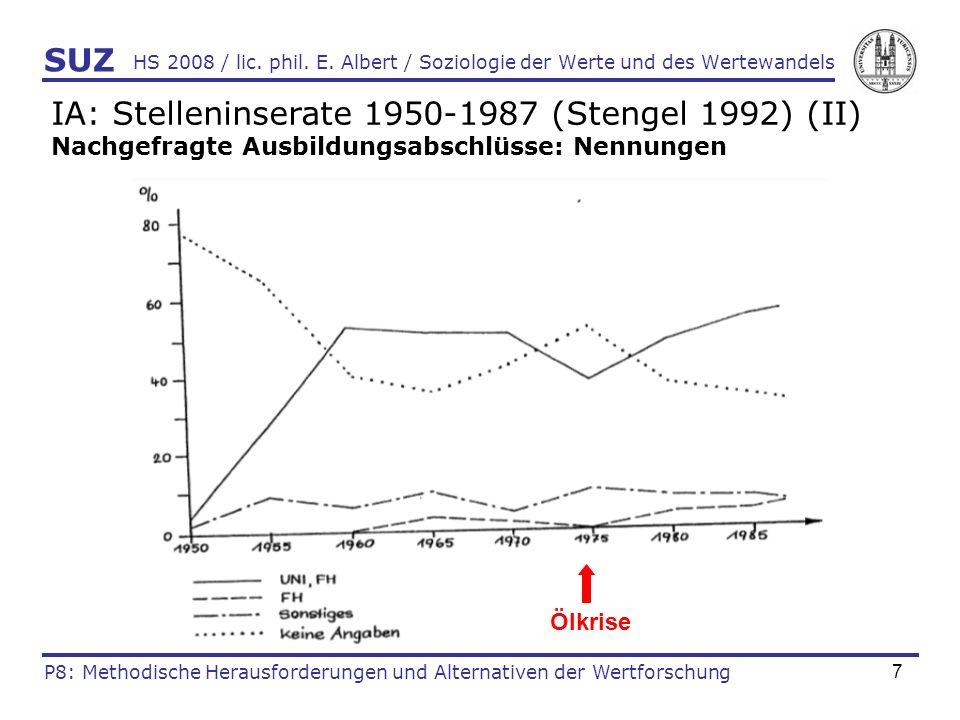 IA: Stelleninserate 1950-1987 (Stengel 1992) (II)