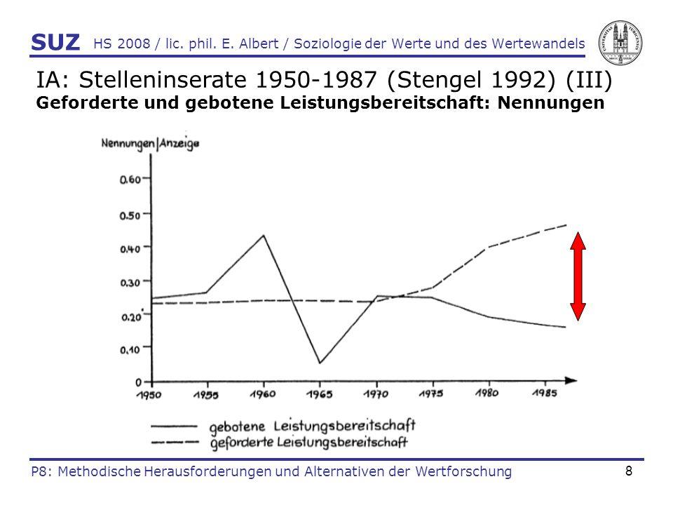 IA: Stelleninserate 1950-1987 (Stengel 1992) (III)