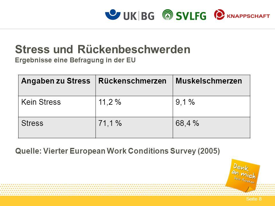 Stress und Rückenbeschwerden Ergebnisse eine Befragung in der EU