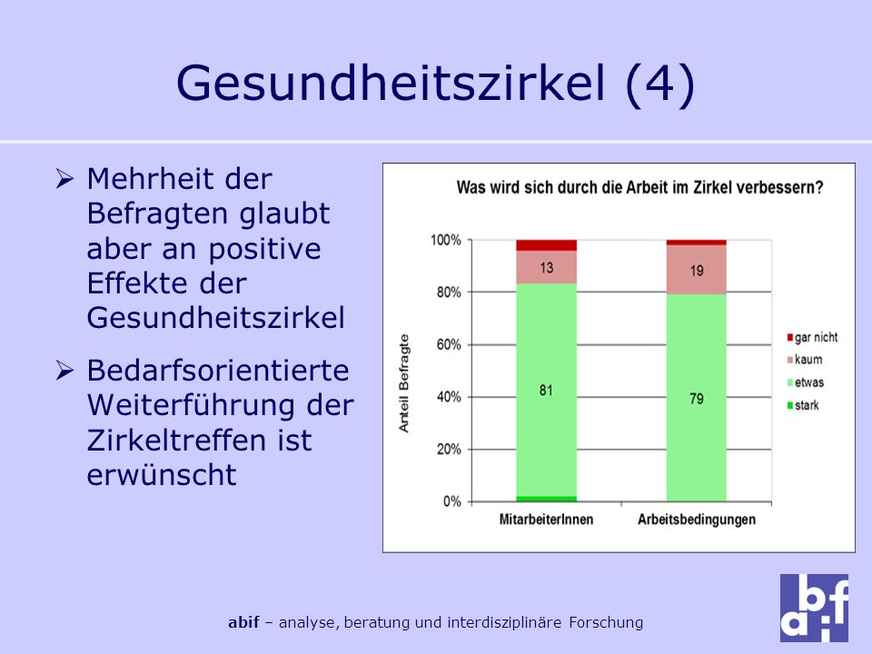abif – analyse, beratung und interdisziplinäre Forschung