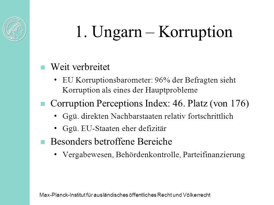 1. Ungarn – Korruption Weit verbreitet