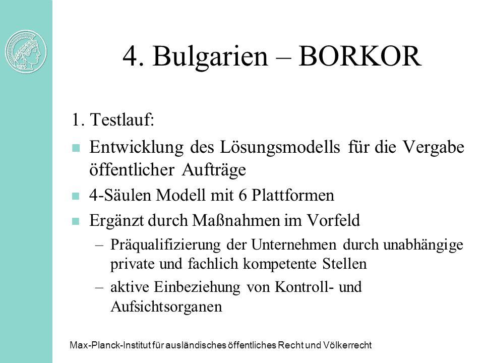 4. Bulgarien – BORKOR 1. Testlauf: