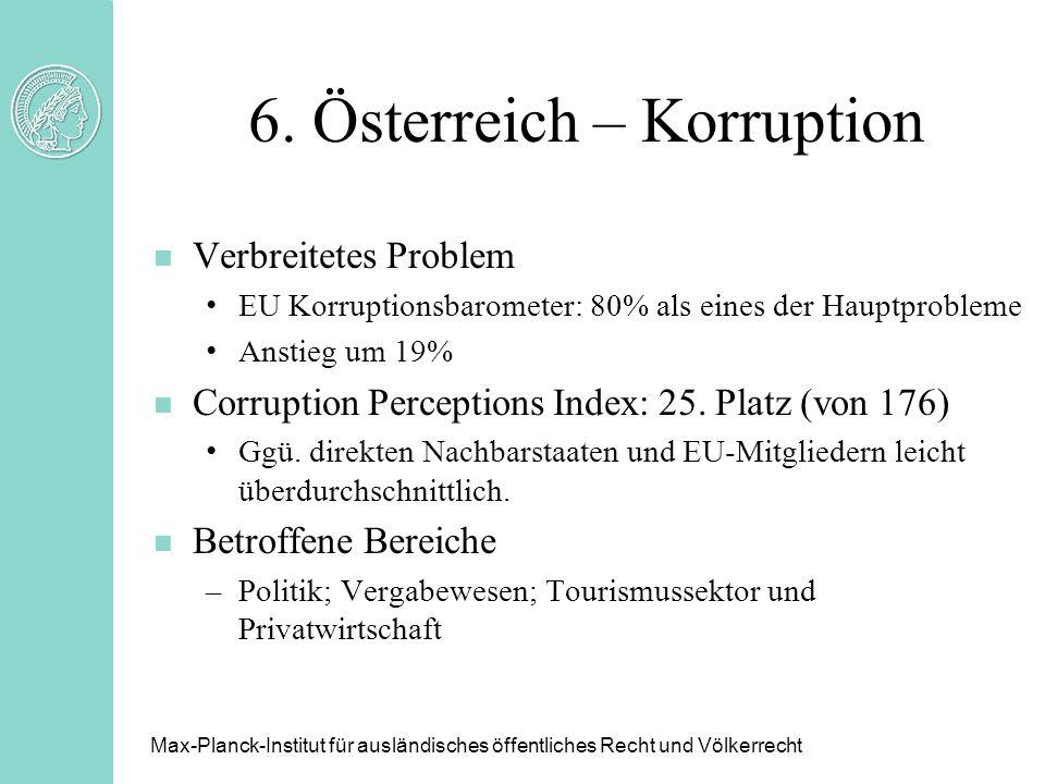 6. Österreich – Korruption