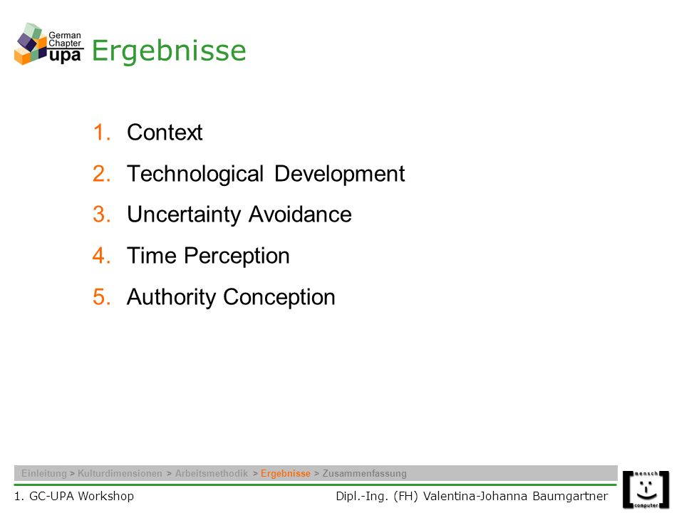Ergebnisse Context Technological Development Uncertainty Avoidance