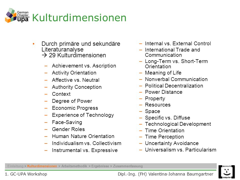 Kulturdimensionen Durch primäre und sekundäre Literaturanalyse  29 Kulturdimensionen. Achievement vs. Ascription.
