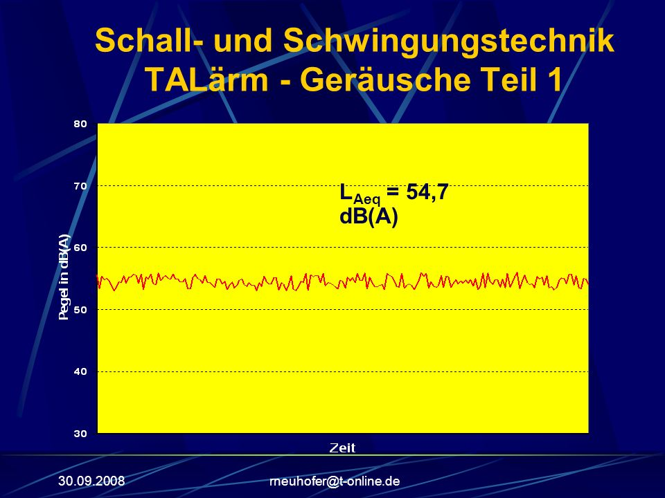 Schall- und Schwingungstechnik TALärm - Geräusche Teil 1