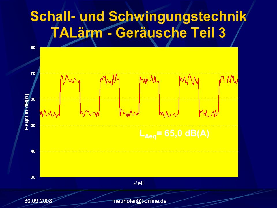 Schall- und Schwingungstechnik TALärm - Geräusche Teil 3