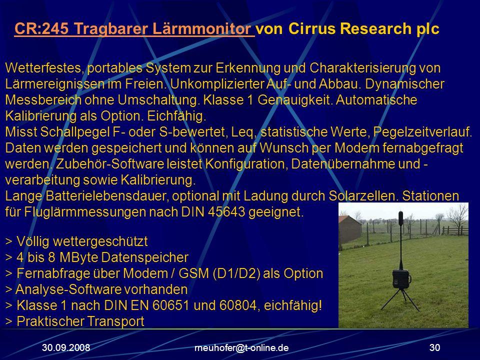 CR:245 Tragbarer Lärmmonitor von Cirrus Research plc