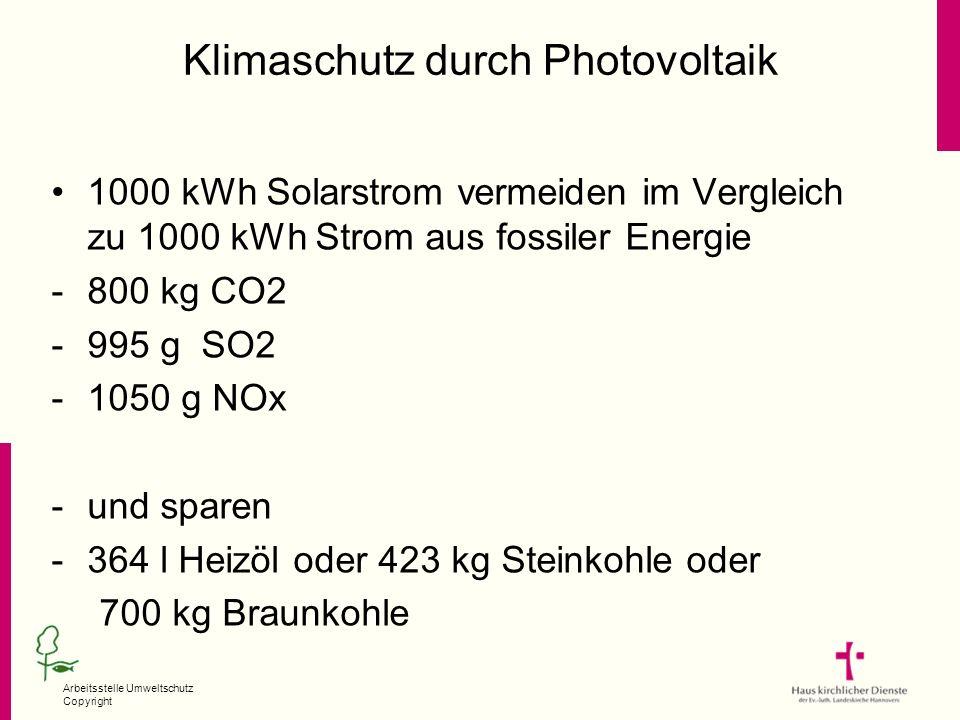 Klimaschutz durch Photovoltaik
