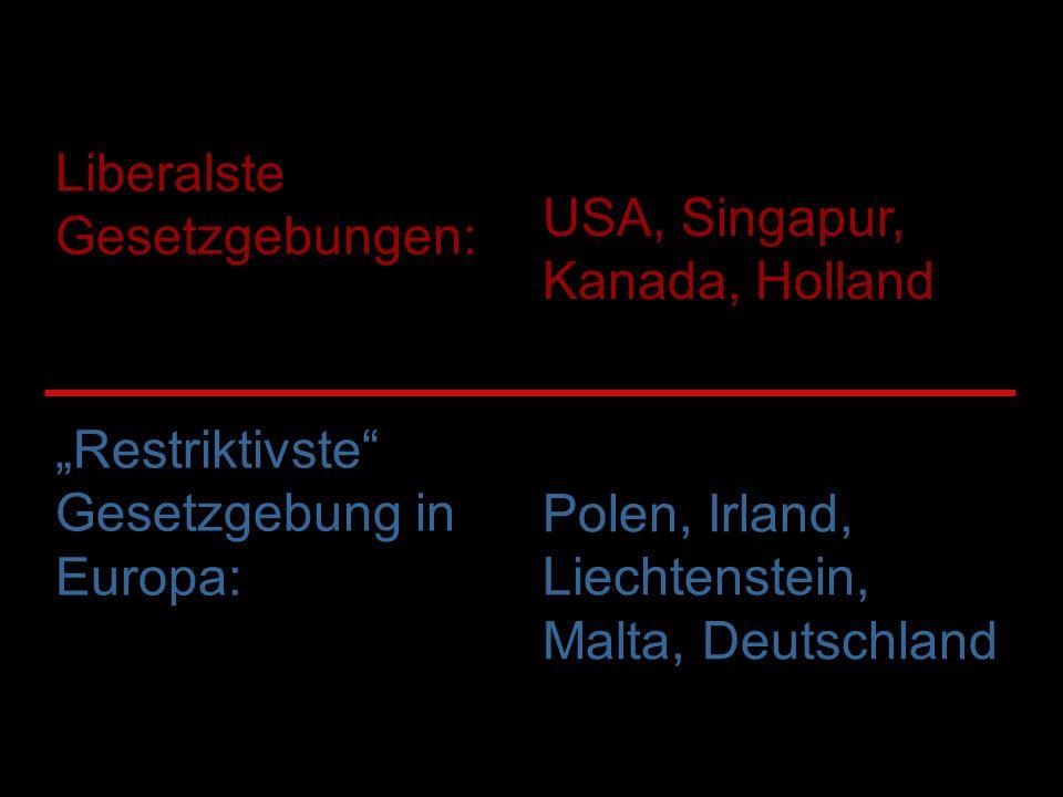 Liberalste Gesetzgebungen: USA, Singapur, Kanada, Holland