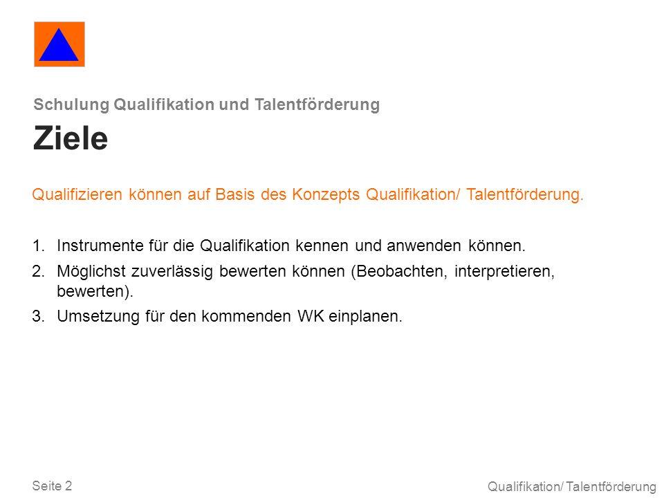 Schulung Qualifikation und Talentförderung Ziele
