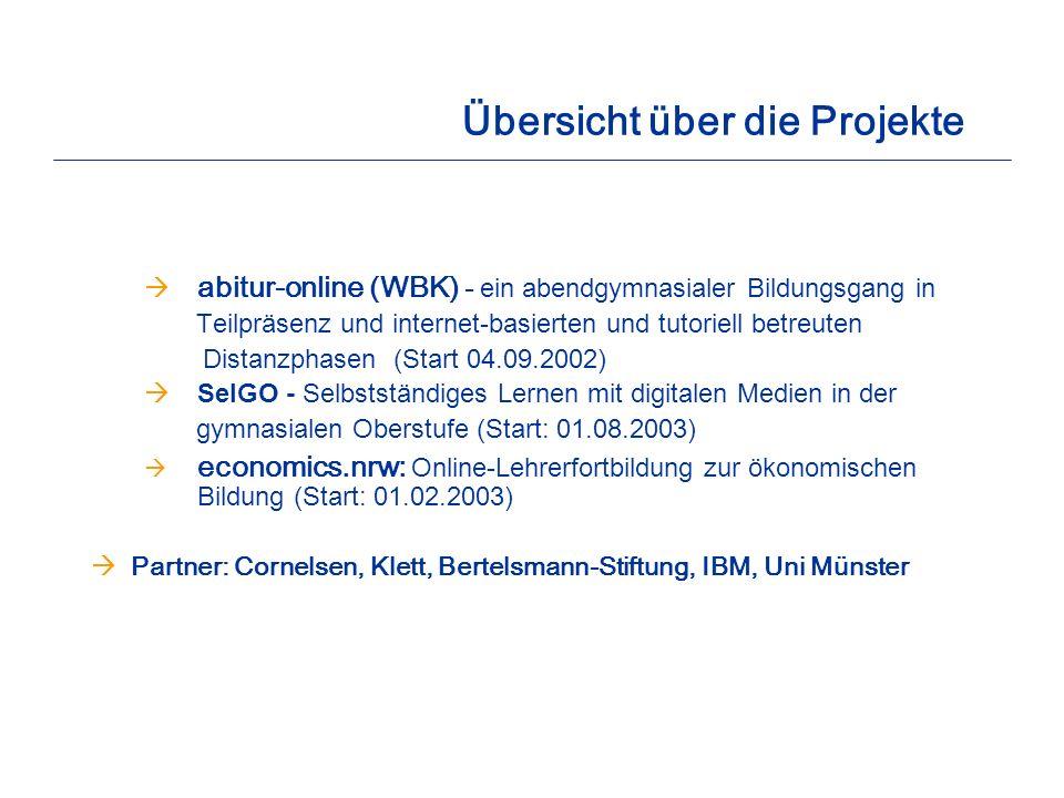 Übersicht über die Projekte