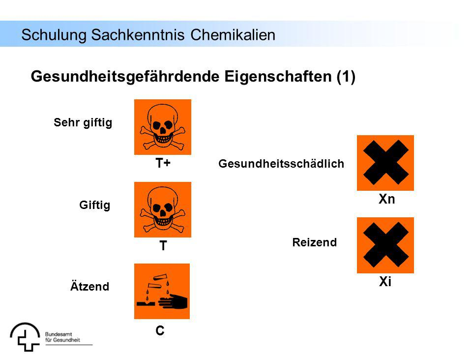Gesundheitsgefährdende Eigenschaften (1)
