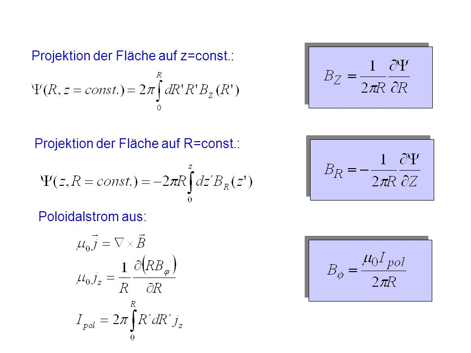 Projektion der Fläche auf z=const.: