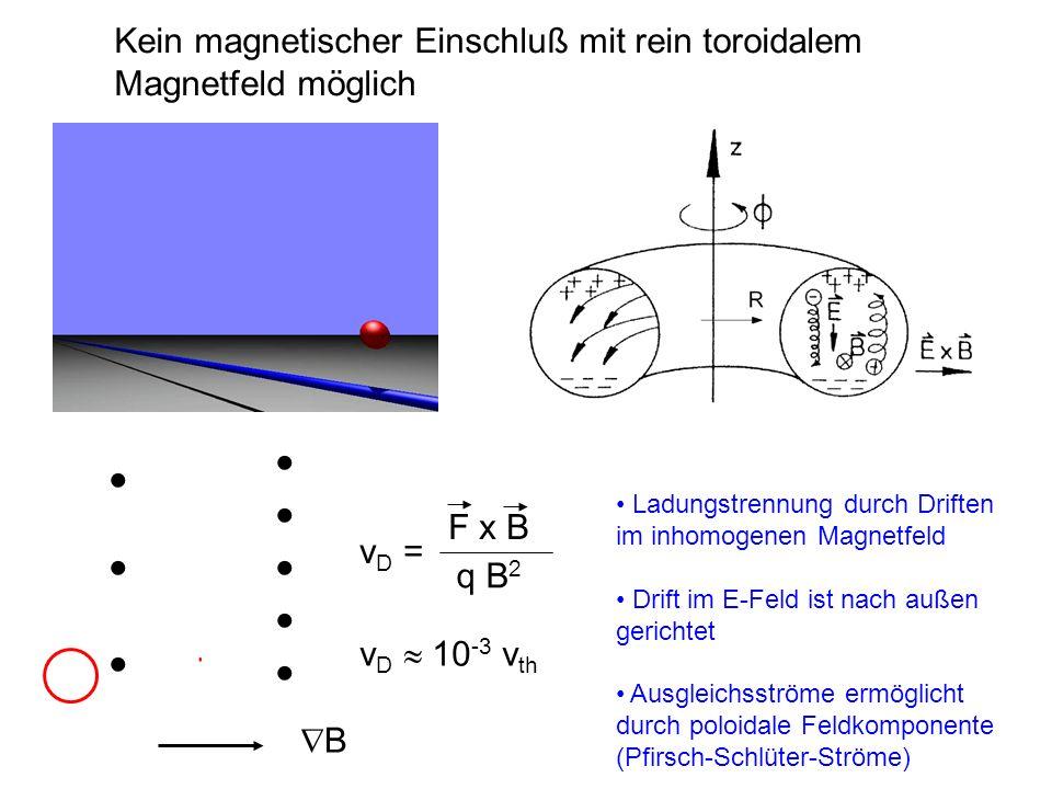 Kein magnetischer Einschluß mit rein toroidalem Magnetfeld möglich