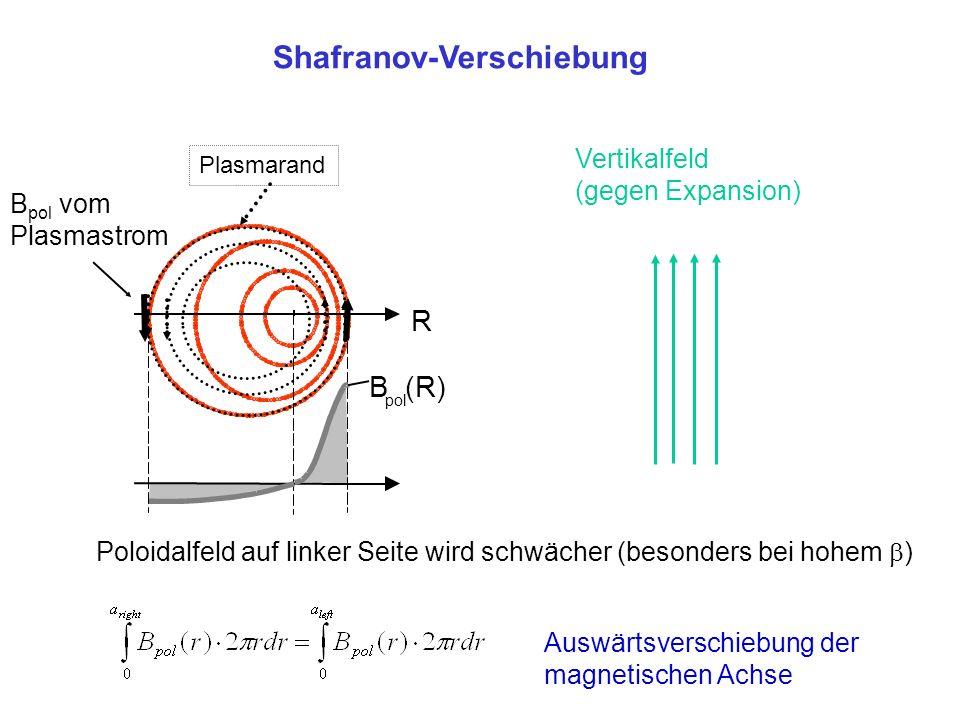 Shafranov-Verschiebung