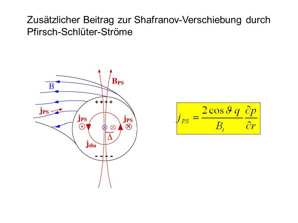 Zusätzlicher Beitrag zur Shafranov-Verschiebung durch Pfirsch-Schlüter-Ströme