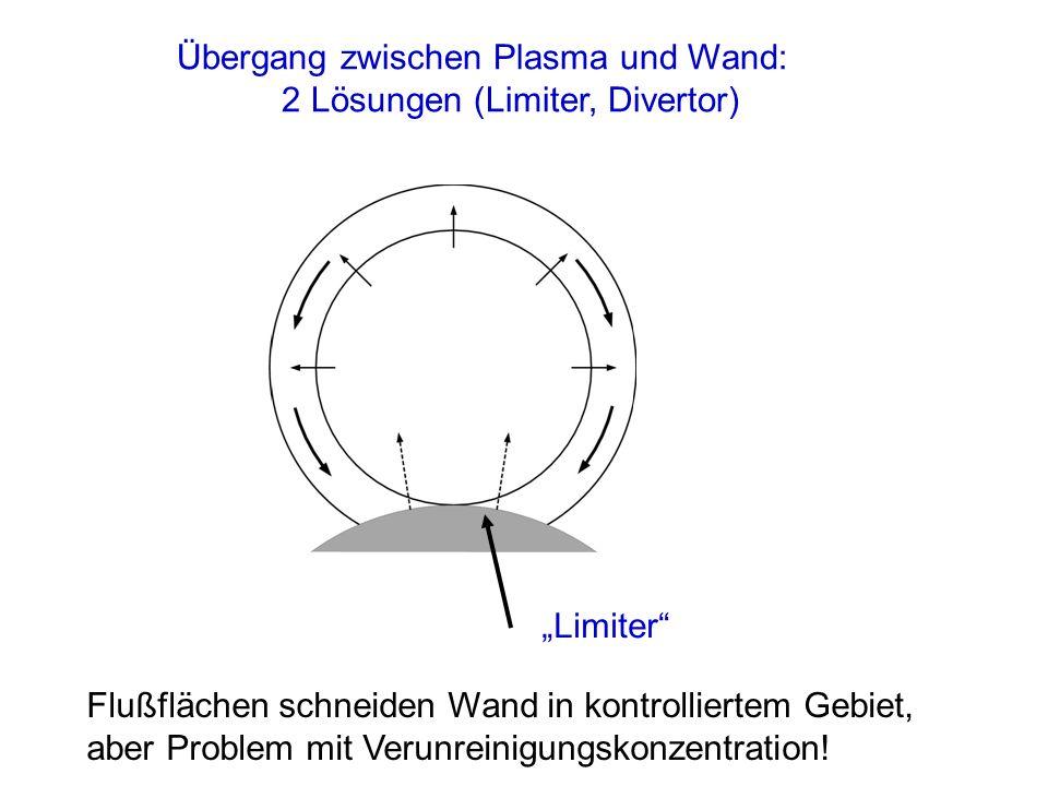 Übergang zwischen Plasma und Wand: