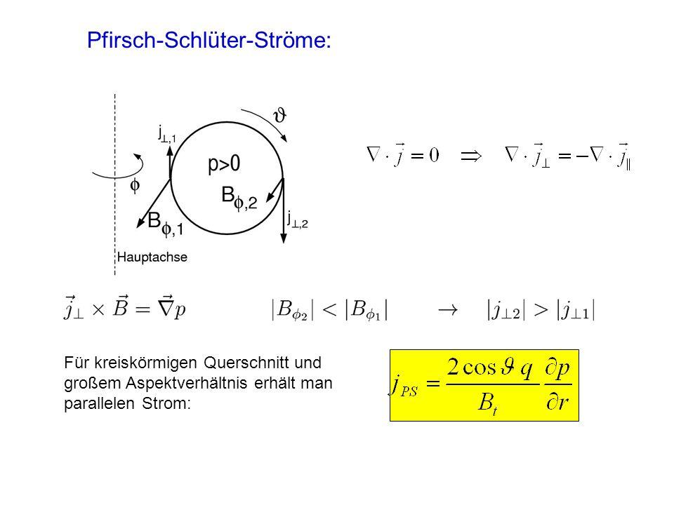 Pfirsch-Schlüter-Ströme: