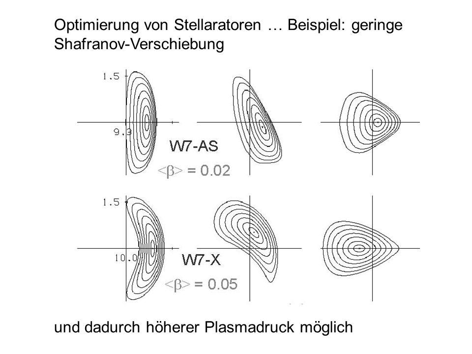 Optimierung von Stellaratoren … Beispiel: geringe Shafranov-Verschiebung