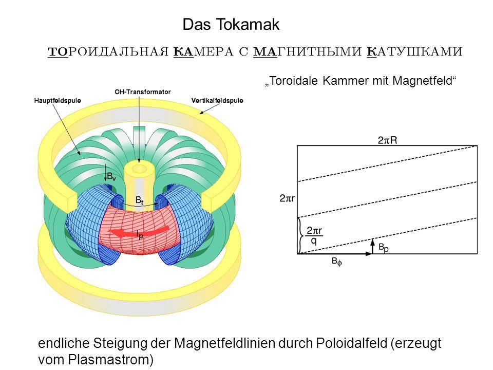 """Das Tokamak """"Toroidale Kammer mit Magnetfeld endliche Steigung der Magnetfeldlinien durch Poloidalfeld (erzeugt vom Plasmastrom)"""