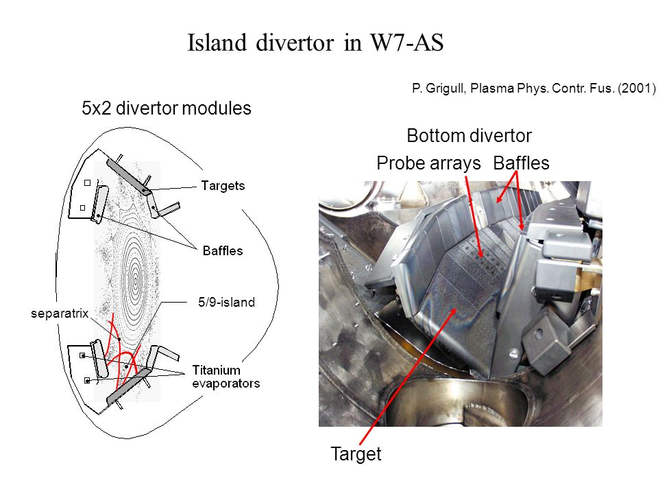 Island divertor in W7-AS