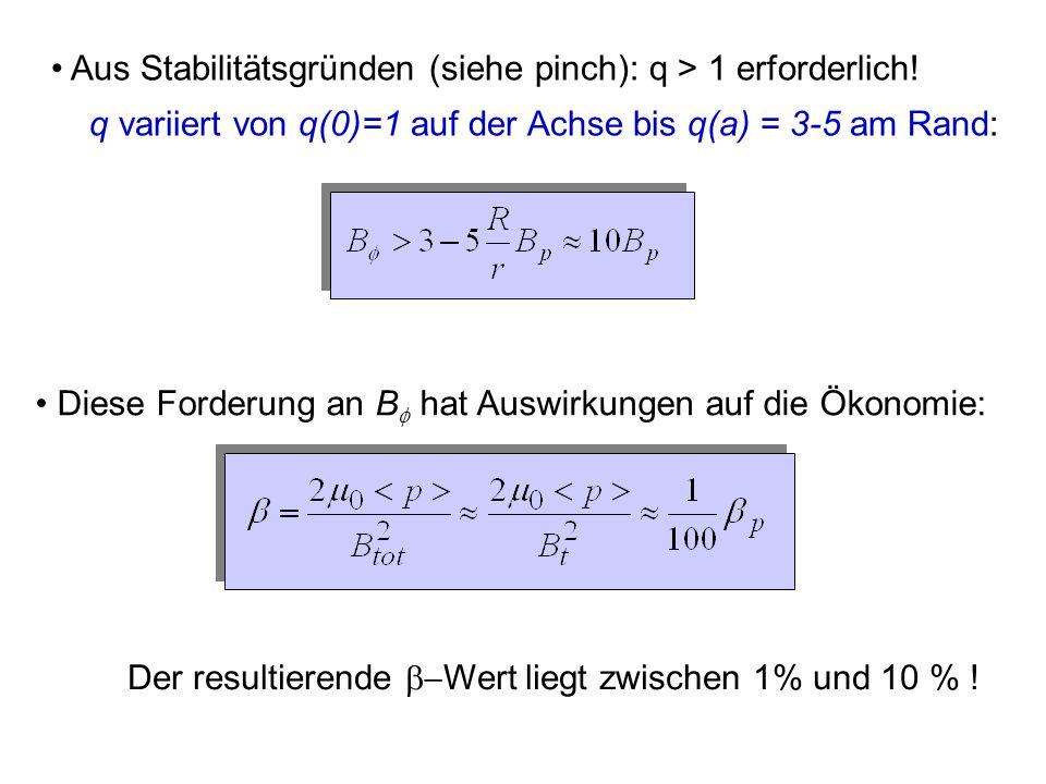 Aus Stabilitätsgründen (siehe pinch): q > 1 erforderlich!