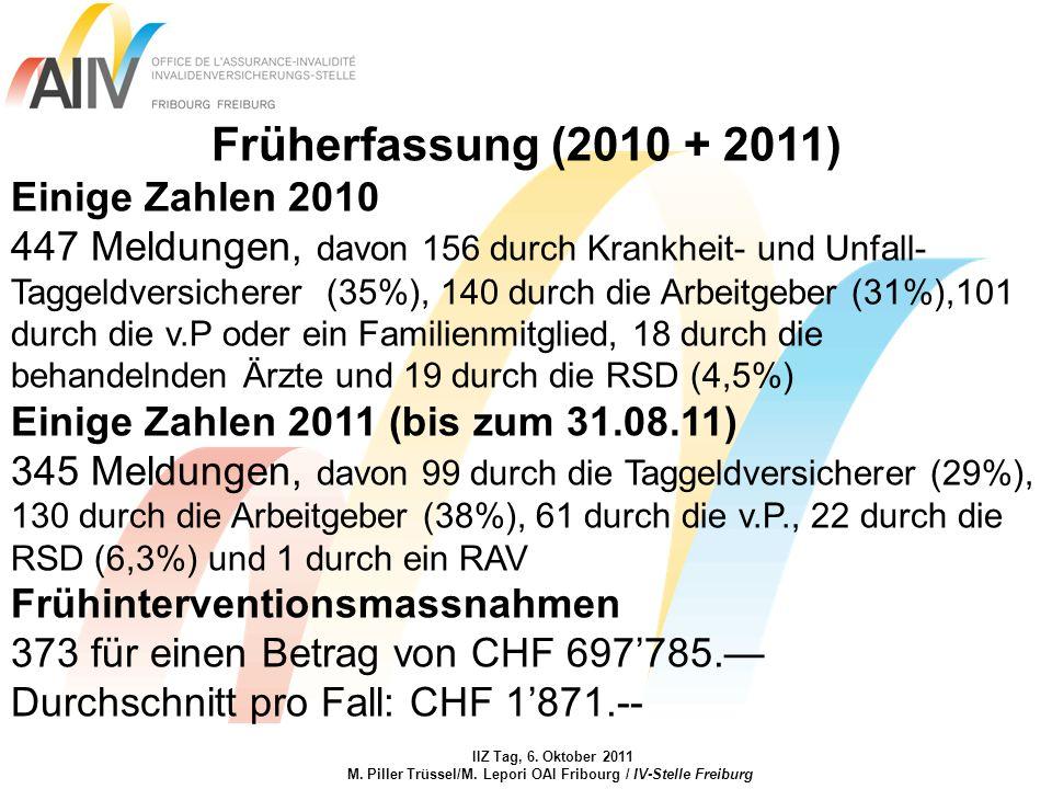 M. Piller Trüssel/M. Lepori OAI Fribourg / IV-Stelle Freiburg