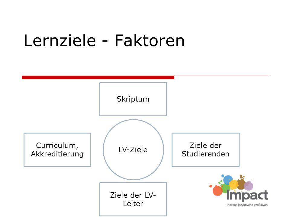 Lernziele - Faktoren Skriptum. LV-Ziele. Curriculum, Akkreditierung. Ziele der Studierenden.