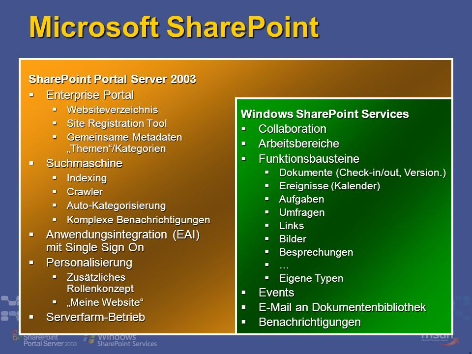 Microsoft SharePoint SharePoint Portal Server 2003 Enterprise Portal