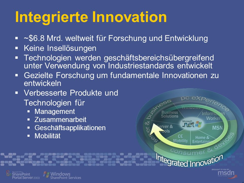 Integrierte Innovation