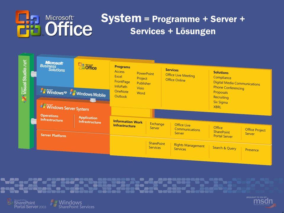 System = Programme + Server + Services + Lösungen