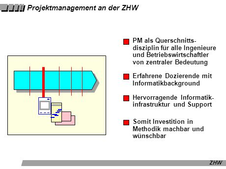 Projektmanagement an der ZHW