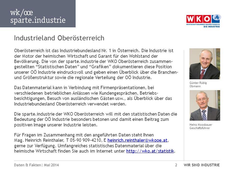 Industrieland Oberösterreich