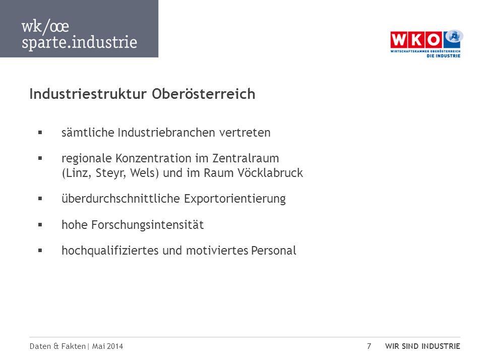 Industriestruktur Oberösterreich