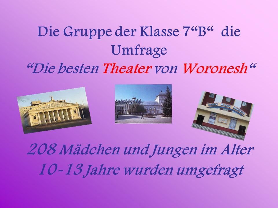 Die Gruppe der Klasse 7 B die Umfrage Die besten Theater von Woronesh 208 Mädchen und Jungen im Alter 10-13 Jahre wurden umgefragt