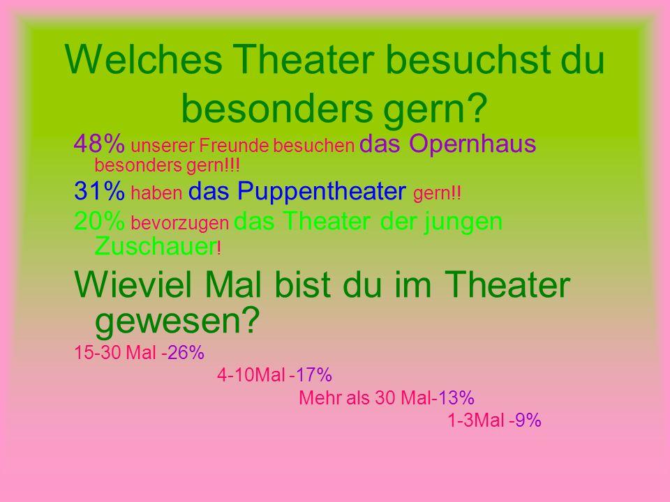 Welches Theater besuchst du besonders gern