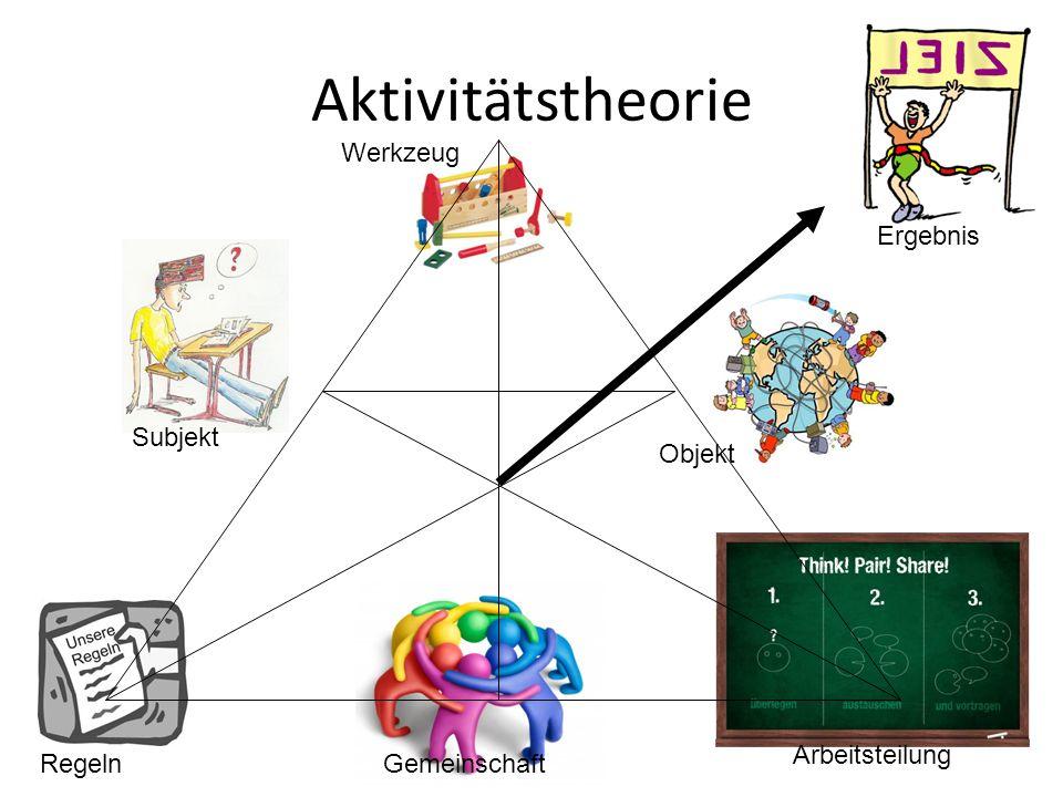 Aktivitätstheorie Werkzeug Ergebnis Subjekt Objekt Arbeitsteilung