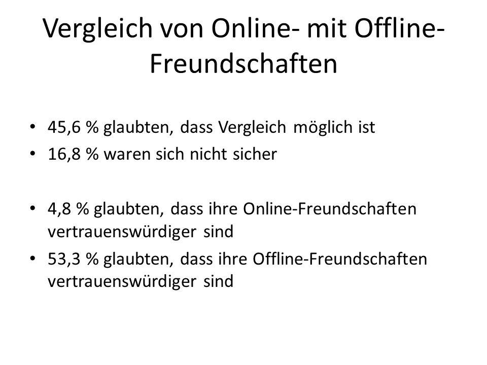 Vergleich von Online- mit Offline-Freundschaften